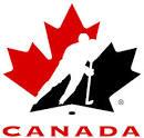 Team Canada Olympics betting