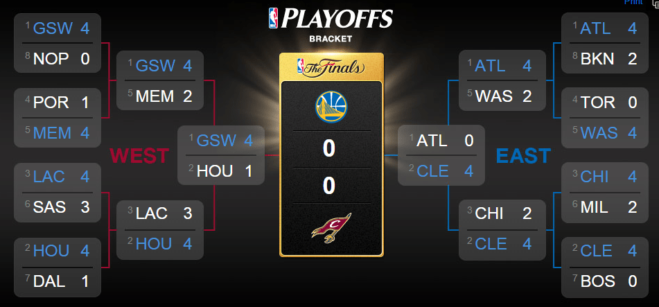 nba finals bracket 2015 paris sportsbook