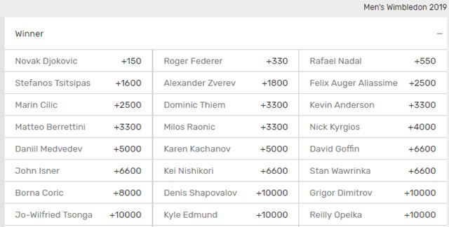 Wimbledon betting line pune race course betting lines