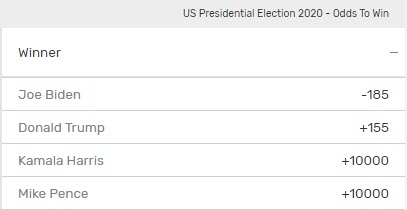 bovada presidential betting odds