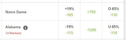 Rose bowl betting line ufc fantasy betting ban